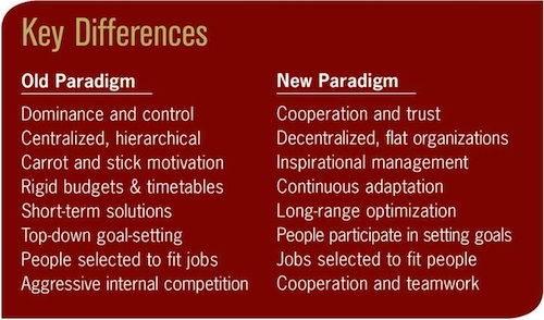 paradigm example - photo #47